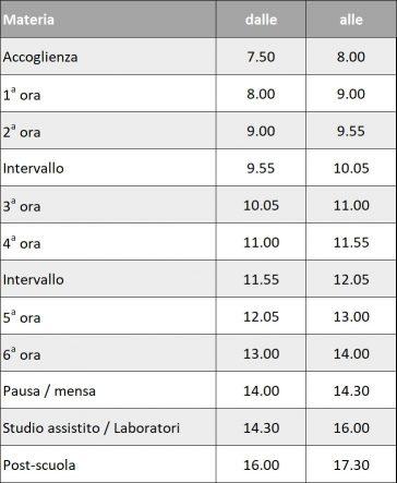 tab_orari_secondaria